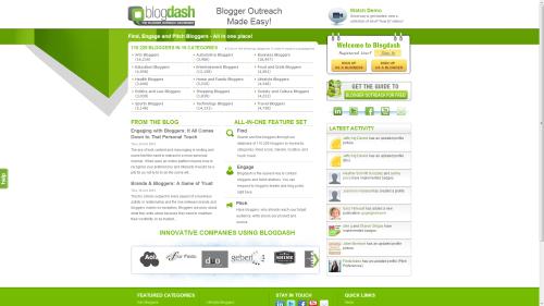 Plataforma de blogging en inglés