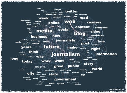 Periodismo-futuro